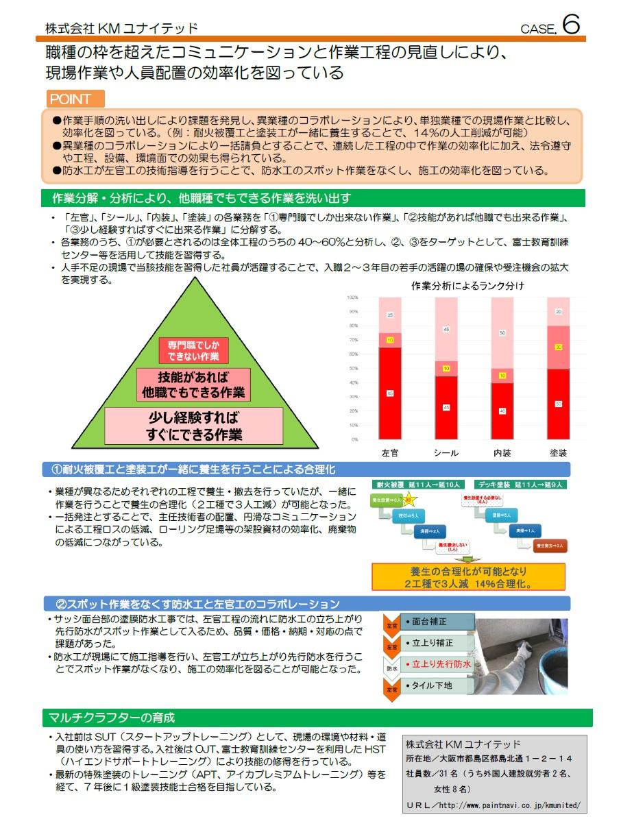 マルチクラフター事例(KMユナイテッド)