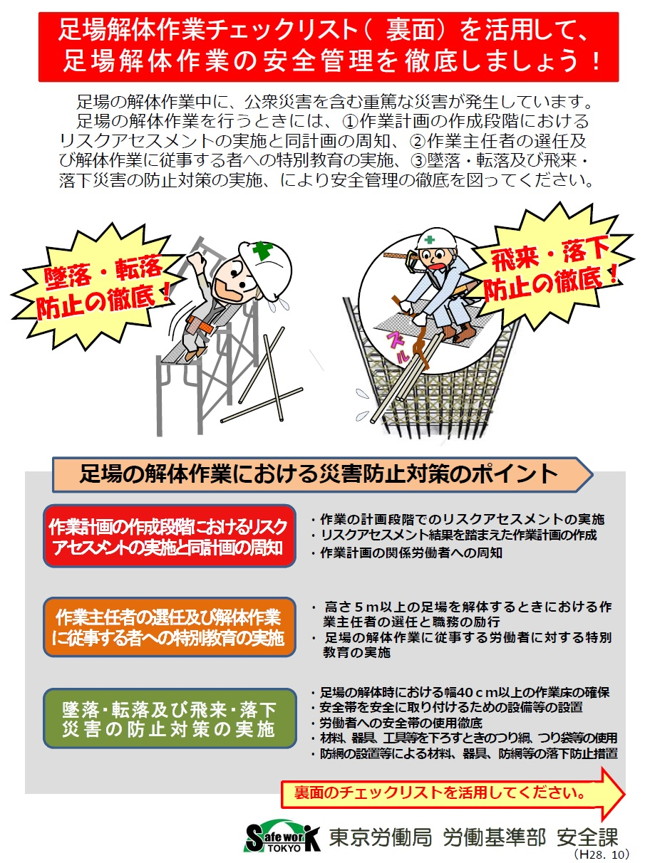 足場解体作業チェックリスト001