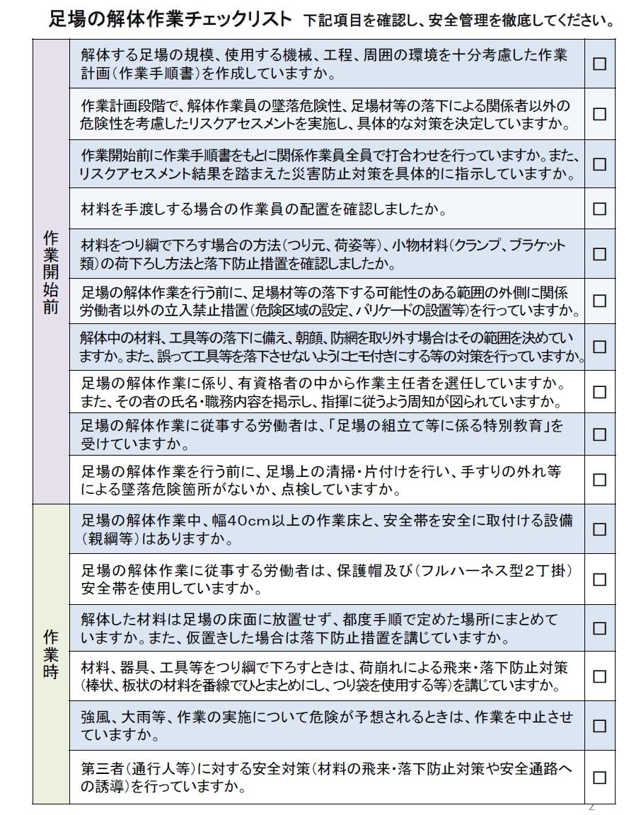 足場解体作業チェックリスト002