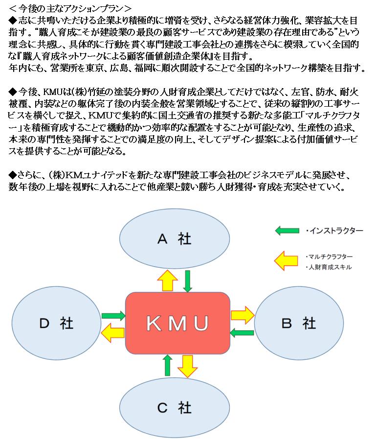 KMU201705002_2